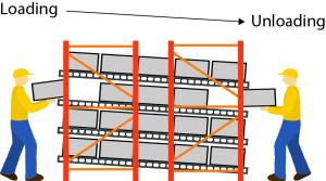 carton flow rack product flow