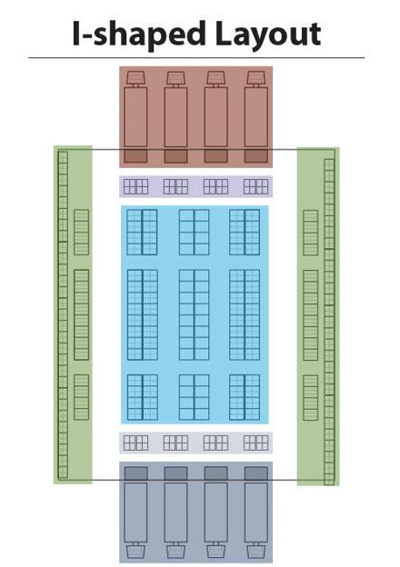 I Shaped Warehouse Layout
