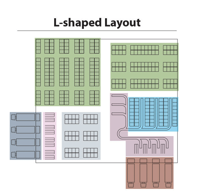 L-Shaped Warehouse Layout