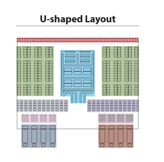 U-Shaped Warehouse Layout