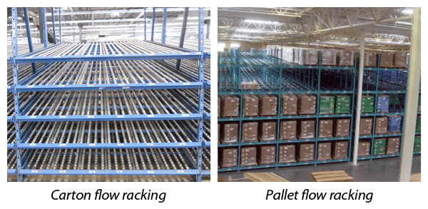 Carton flow racking & Pallet flow racking