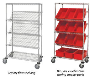 Gravity flow Industrial Shelving