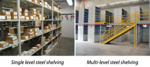 Single & Multi-Level Industrial Steel Shelving