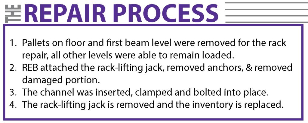 Rack Repair Process