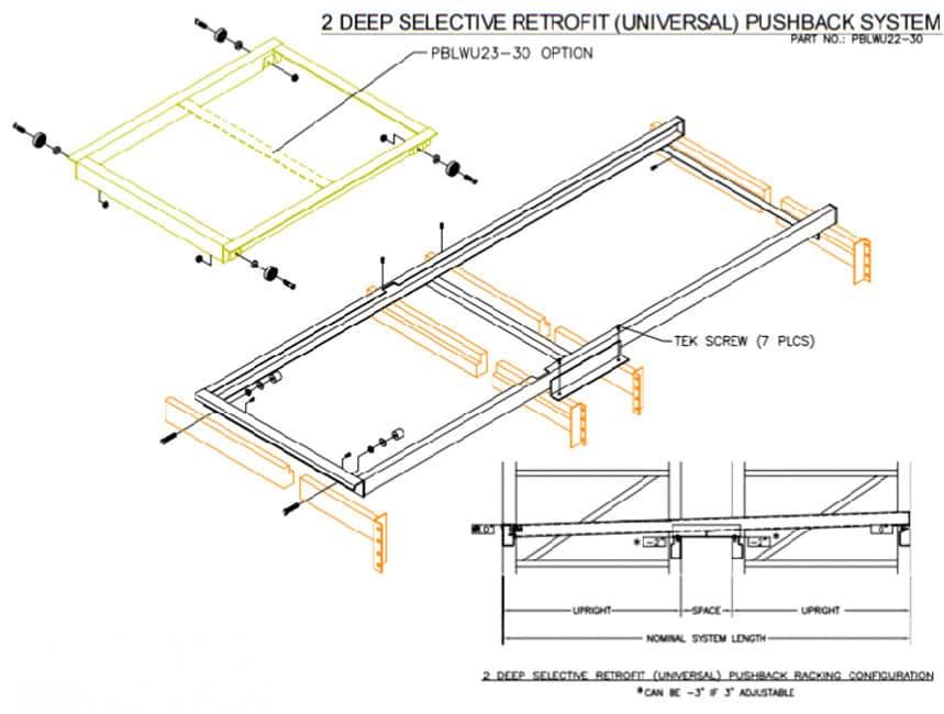 2-deep selective retrofit push back