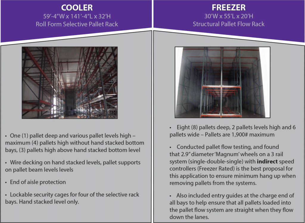 rack supported cooler and freezer