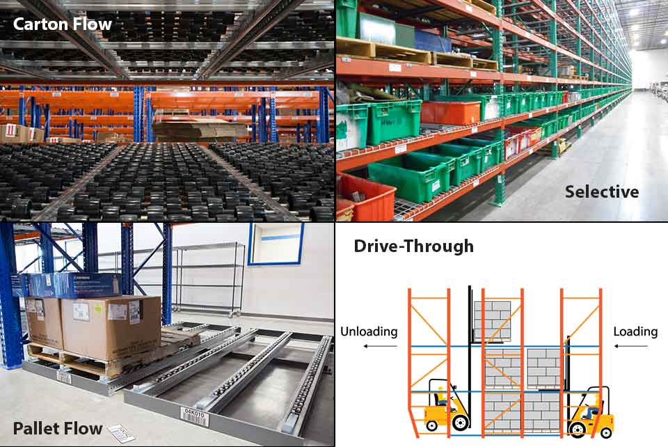 FIFO-Cold Storage Racking System