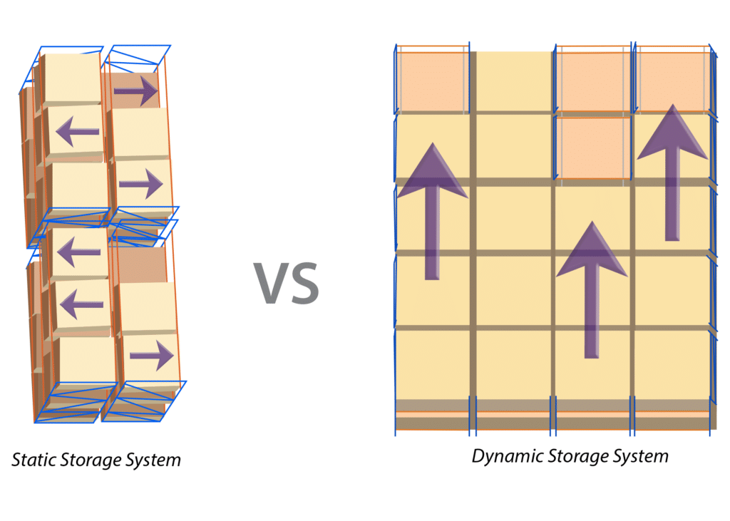 Static vs Dynamic Racking System