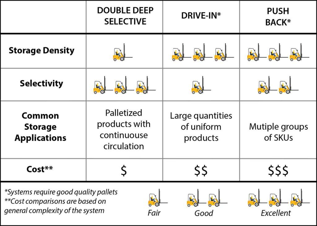 LIFO-Rack-Comparison-Chart