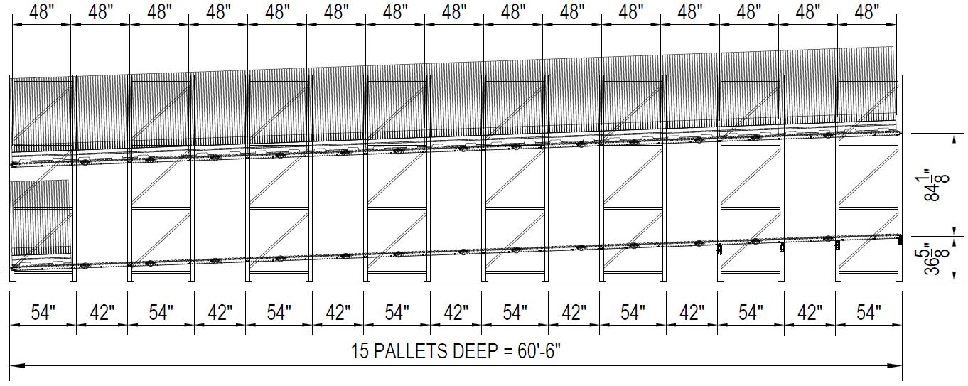 Pallet Flow Solution