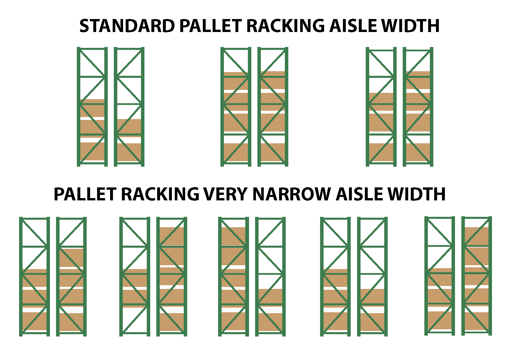 Adjusting Aisle Widths