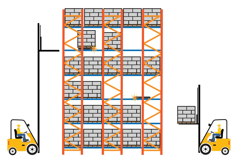 Pallet Runner Product Flow