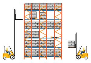 Dynamic Storage System: Pallet Runner